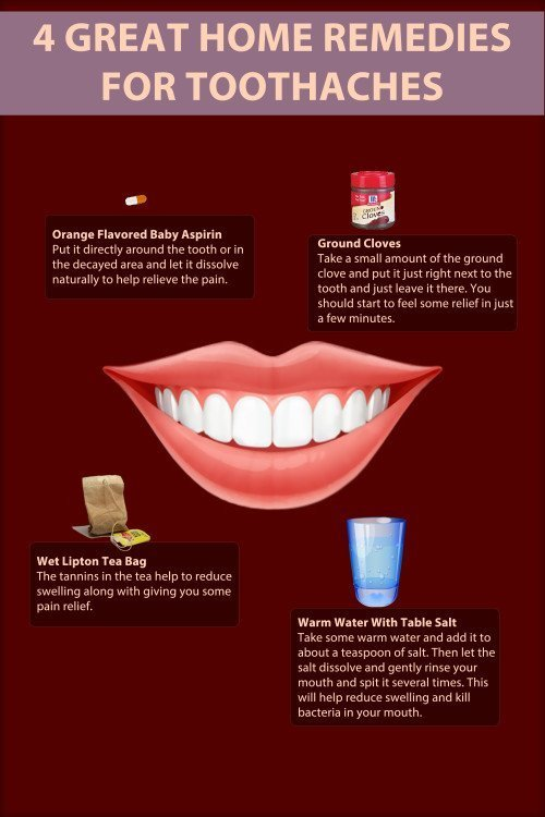 4 Great Home Remedies For Toothaches